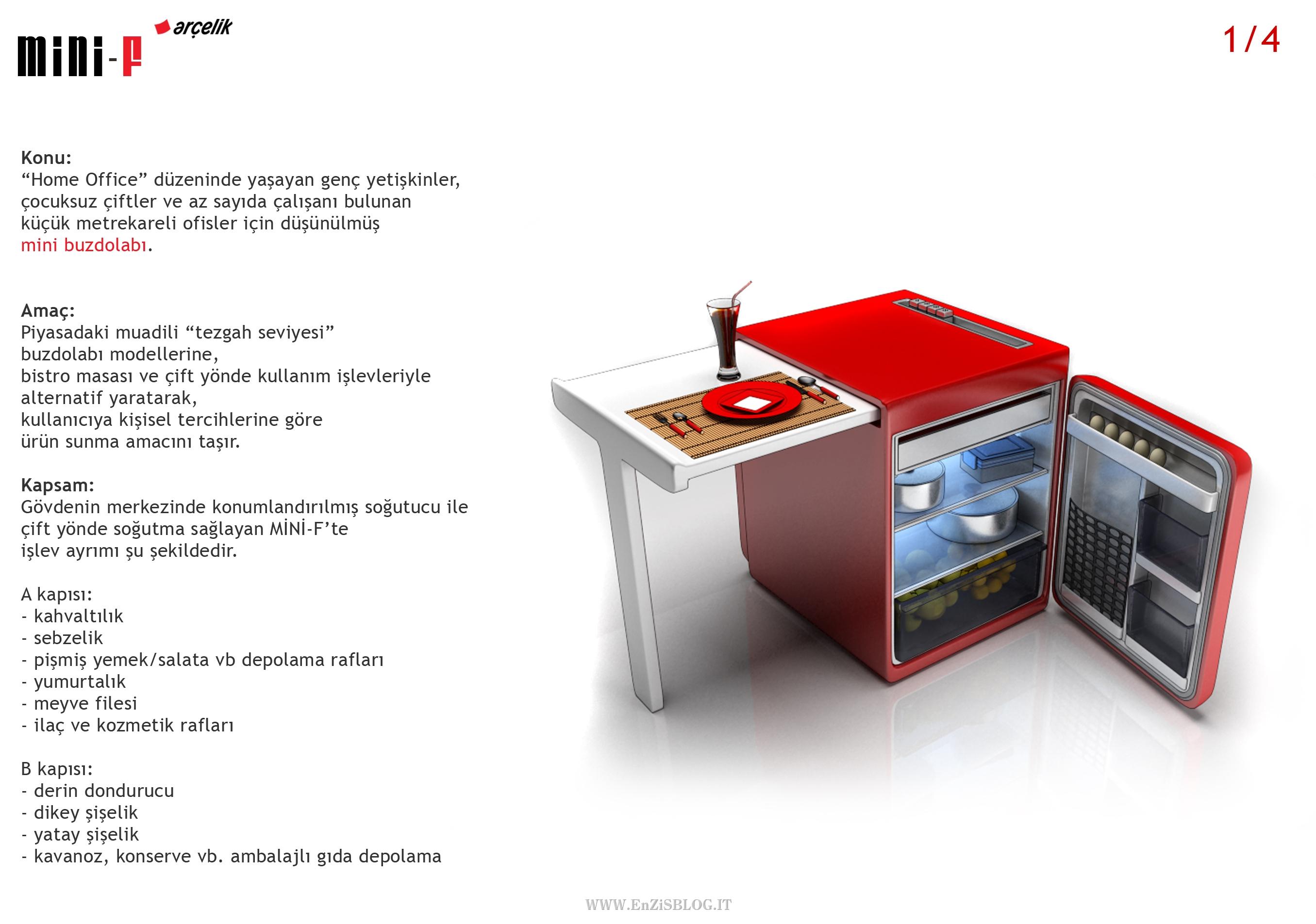 best frigoriferi piccoli colorati gallery. Black Bedroom Furniture Sets. Home Design Ideas